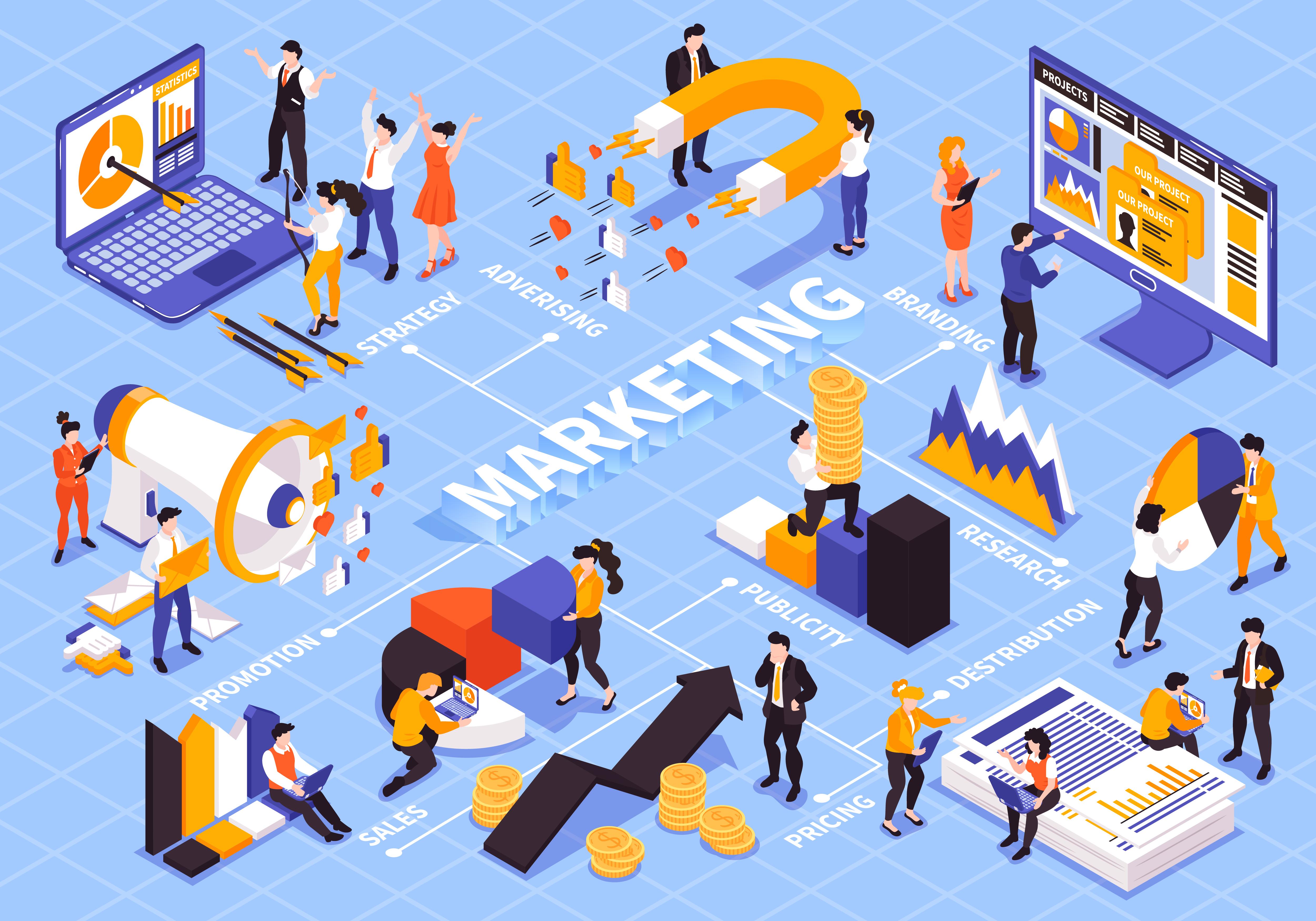 7 أسباب للعمل في مجال التسويق الإلكتروني