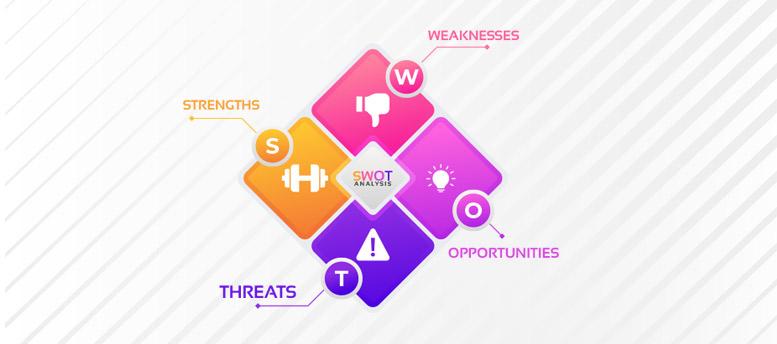 تعريف SWOT analysis