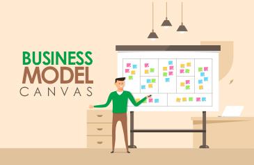 نموذج العمل التجاري